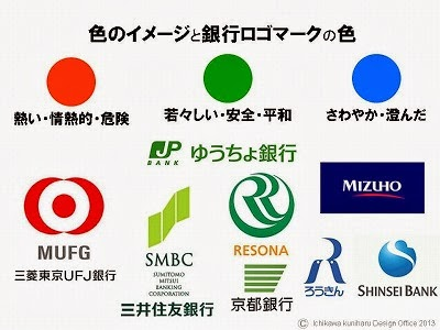 09色イメージと銀行ロゴマーク色